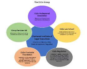 The CILEx Group